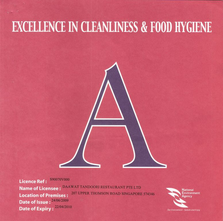 Indian Food Hygiene